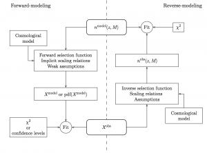 Fig 1 from Lin & Kilbinger (2015)