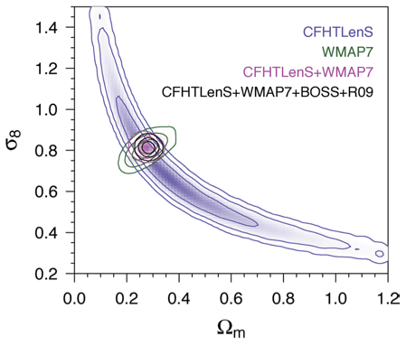 CFHTLenS: Constraining the Dark Universe with CFHTlenS Weak Lensing Survey