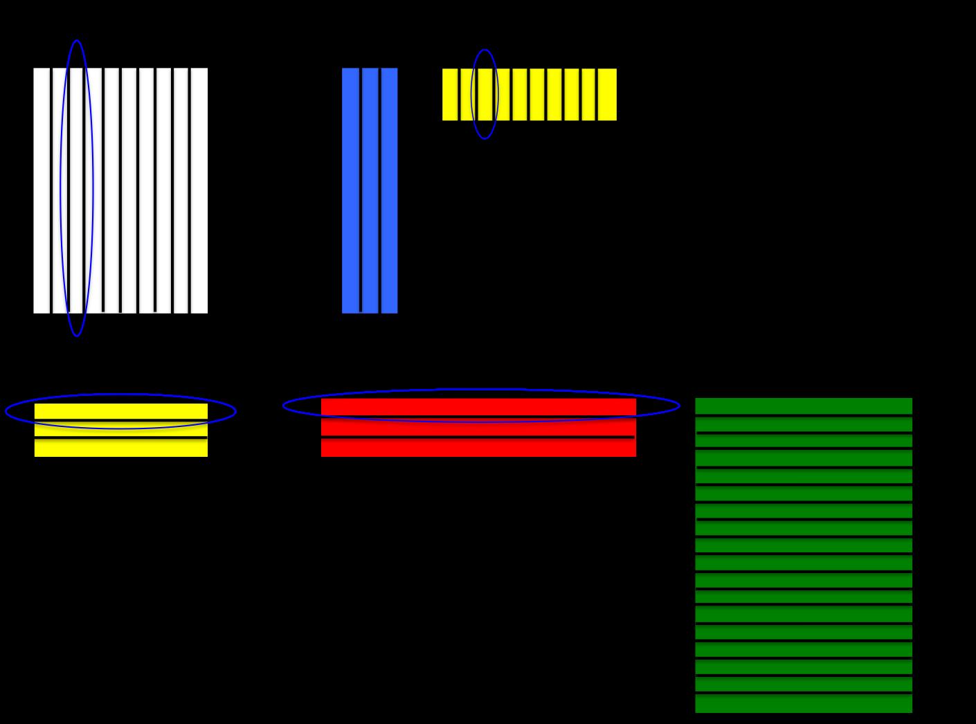 Factorization model