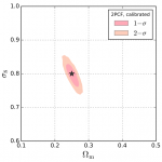 Cosmological constraints with weak-lensing peak counts and second-order statistics in a large-field survey
