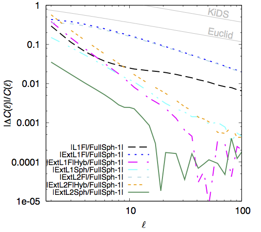 A new model to predict weak-lensing peak counts I. Comparison with N-body Simulations