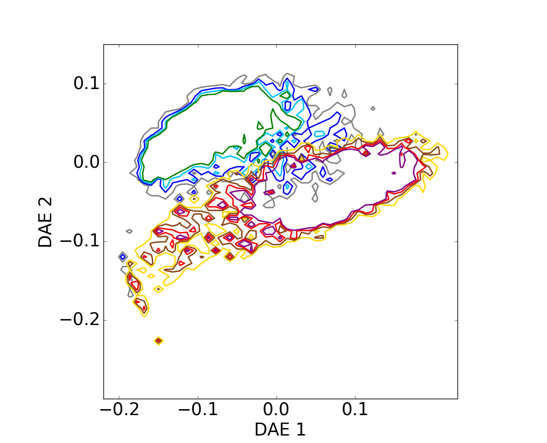 Unsupervised feature learning for galaxy SEDs with denoising autoencoders