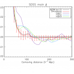 Uncertainty in 2-point correlation function estimators and BAO detection in SDSS DR7