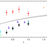 Galaxy clustering in the CFHTLS-Wide: the changing relationship between galaxies and haloes since z ~ 1.2