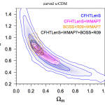CFHTLenS: Combined probe cosmological model comparison using 2D weak gravitational lensing