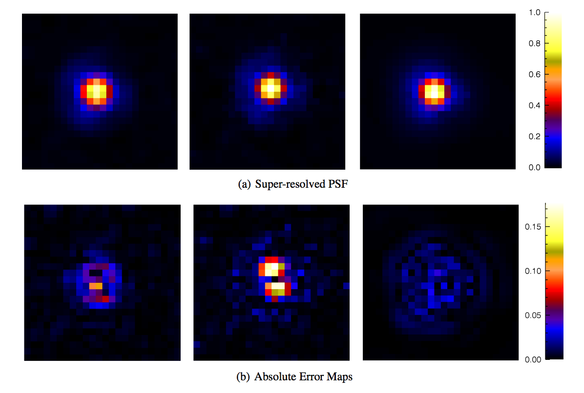 Super-resolution method using sparse regularization for point-spread function recovery