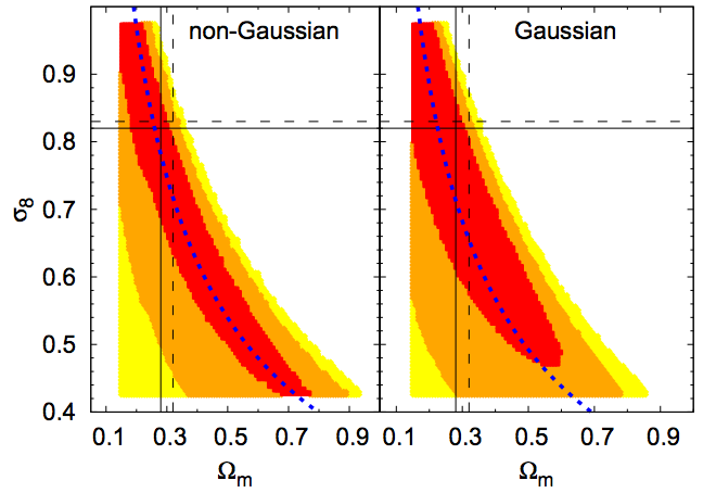 CFHTLenS: A Gaussian likelihood is a sufficient approximation for a cosmological analysis of third-order cosmic shear statistics