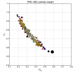 A new model to predict weak-lensing peak counts II. Parameter constraint strategies