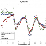 Hyperspectral BSS Using GMCA With Spatio-Spectral Sparsity Constraints