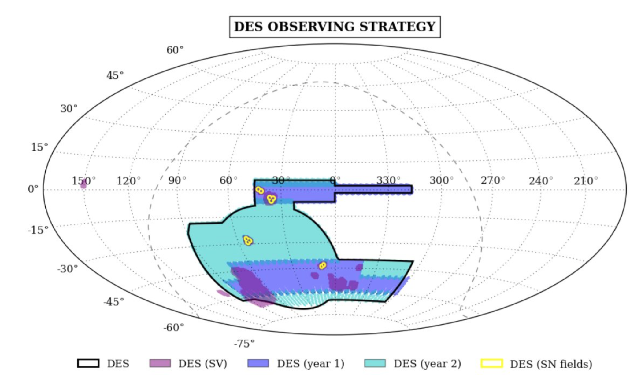 The Dark Energy Survey and operations: years 1 to 3