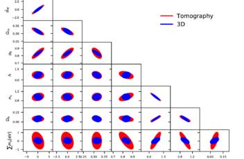 tomography-spuriomancini