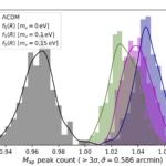 Breaking degeneracies in modified gravity with higher (than 2nd) order weak-lensing statistics