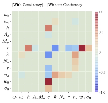 Scale-invariant alternatives to general relativity. The inflation–dark-energy connection