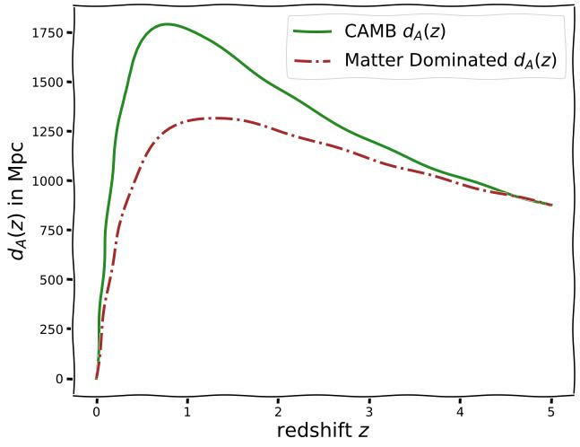 Cosmology with Python wrappers for Einstein-Boltzmann Codes
