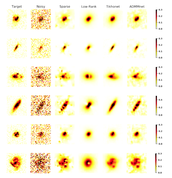 Deep Learning for space-variant deconvolution in galaxy surveys