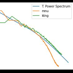 Power Spectrum Tutorial