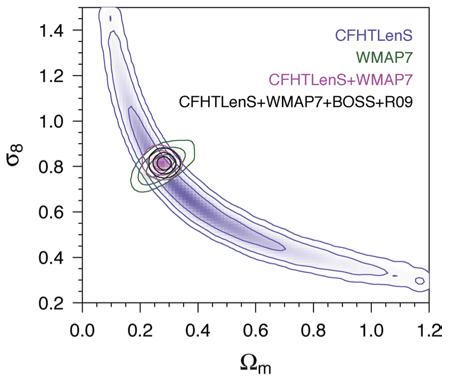 CFHTLenS: Constraining the Dark Universe with CFHTlenS Weak Lensing Survey