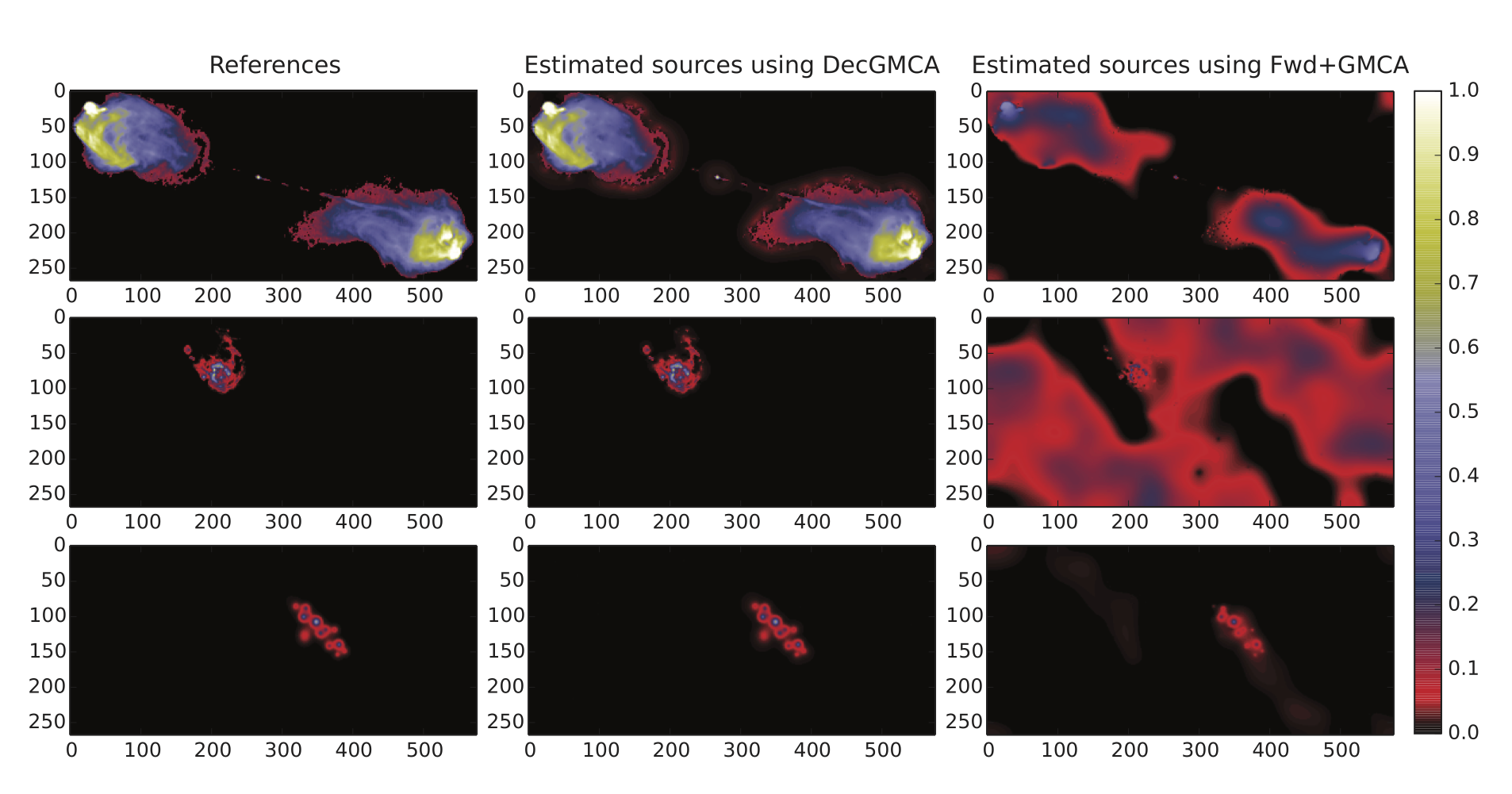 Joint Multichannel Deconvolution and Blind Source Separation