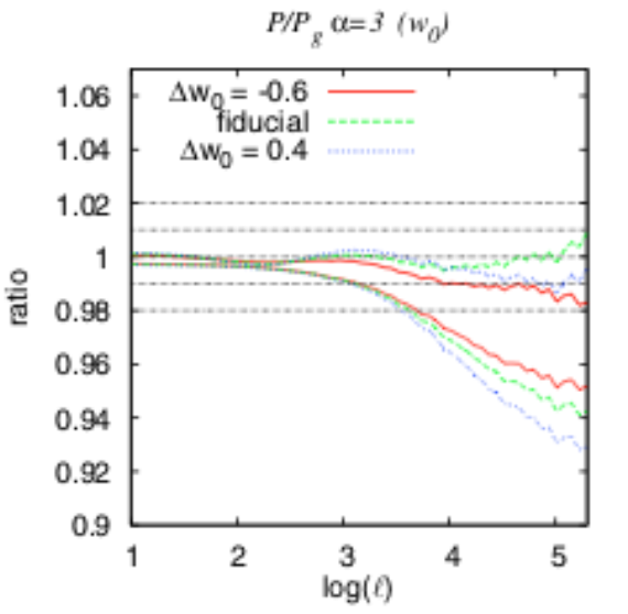 Reduced-shear power spectrum