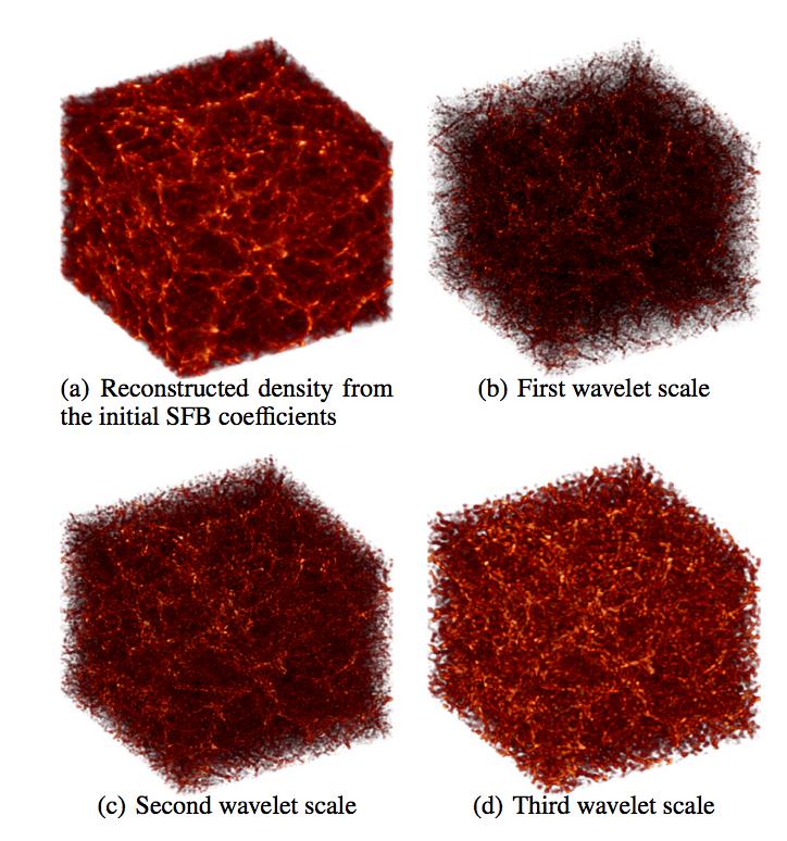 Spherical 3D Isotropic Wavelets