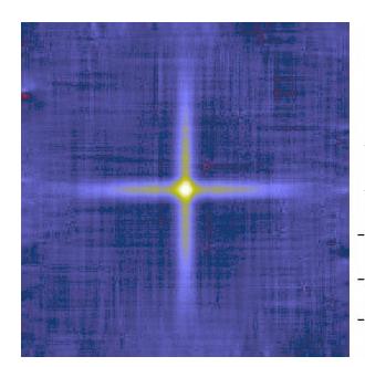 Wavelet Helmholtz decomposition for weak lensing mass map reconstruction