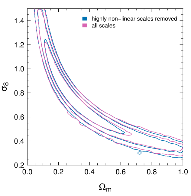 CFHTLenS tomographic weak lensing: Quantifying accurate redshift distributions
