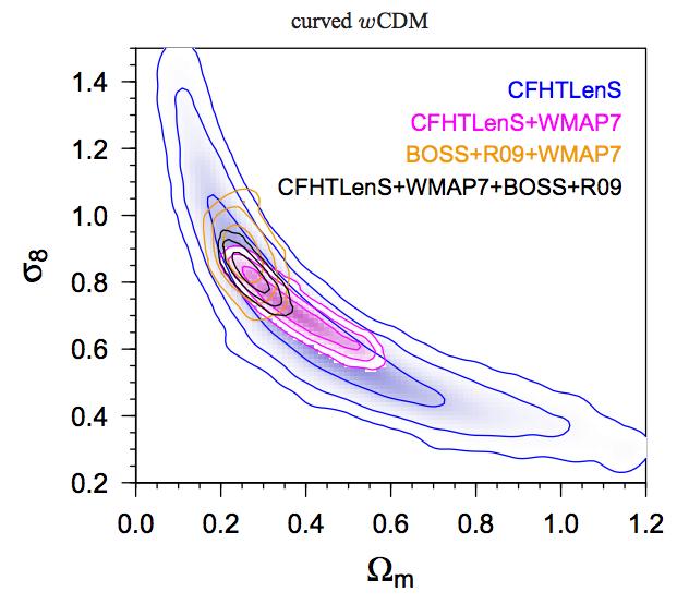 CFHTLenS: Combined probe cosmological model comparison using 2D weak gravitational lensing