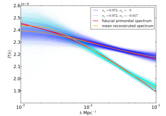 PRISM: Sparse Recovery of the Primordial Power Spectrum