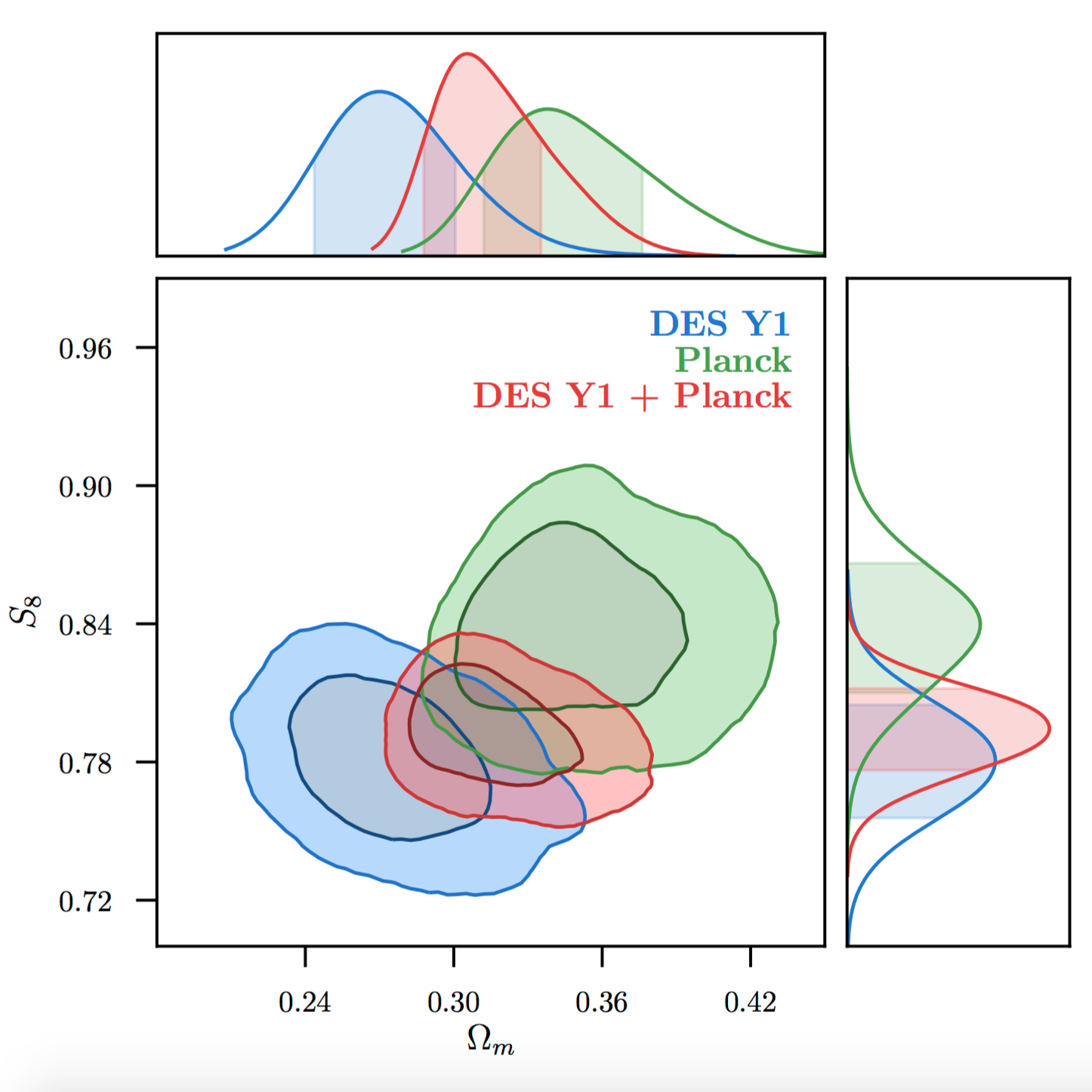 Dark Energy Survey Year 1 Results: Cosmological Constraints from Galaxy Clustering and Weak Lensing