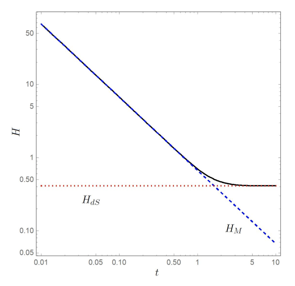 Self-accelerating universe in scalar-tensor theories after GW170817