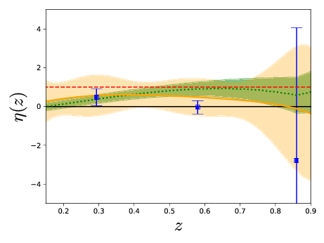Model-independent reconstruction of the linear anisotropic stress