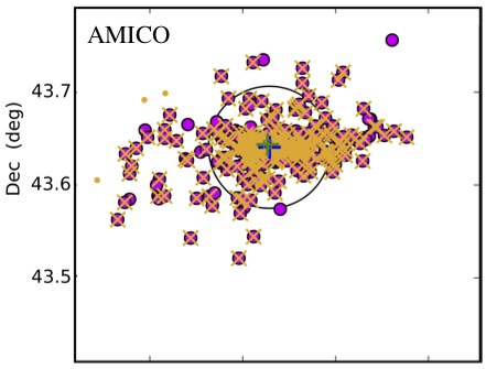 Euclid preparation III. Galaxy cluster detection in the wide photometric survey, performance and algorithm selection