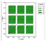 Euclid preparation: VI. Verifying the Performance of Cosmic Shear Experiments