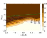 Euclid preparation. V. Predicted yield of redshift 7 < z < 9 quasars from the wide survey