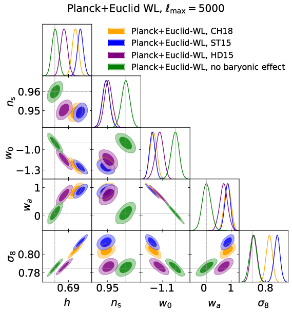 Euclid: impact of nonlinear prescriptions on cosmological parameter estimation from weak lensing cosmic shear