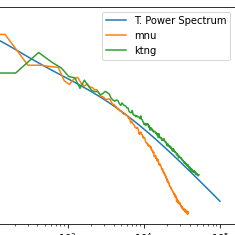 Power Spectrum Tutorial